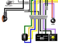 Royal_Enfield_colour_wiring_circuit_diagram royal enfield colour wiring diagrams royal enfield wiring diagrams at edmiracle.co