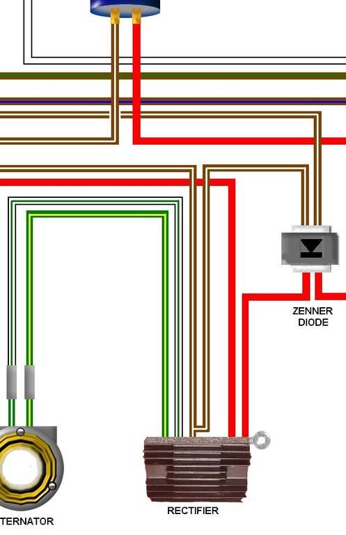 Royal Enfield Colour Wiring Diagrams – Royal Enfield Wiring Diagram