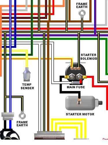 kawasaki zzr colour electrical wiring diagrams kawasaki zzr600 e5 uk spec colour wiring diagram