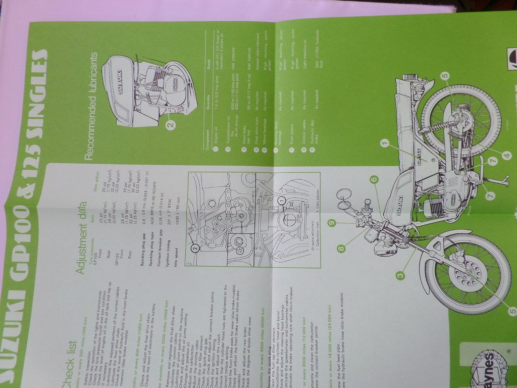 Ce Wiring Color Codes Diagrams Abyc Wire Diagram Suzuki Gp100 Xl7 Electrical Code Honda Accord
