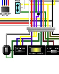 CCM Colour Wiring Diagrams