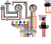 Harley Davidson Colour Wiring Diagrams