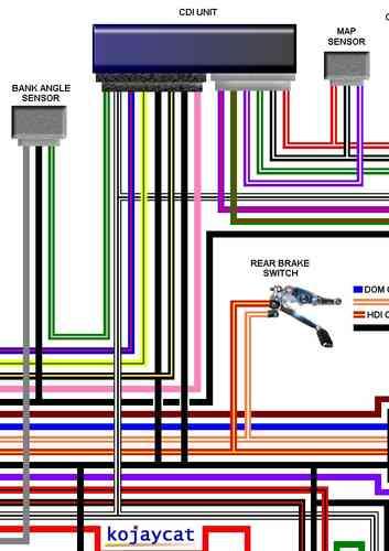 Harley Davidson Large Laminated Colour Wiring Loom Diagrams