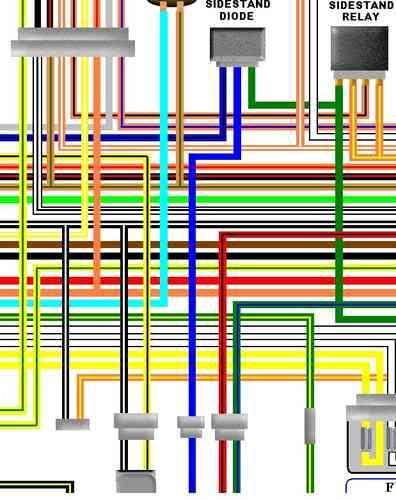 Suzuki Bandit Wiring Diagram Today Wiring Schematic Diagram