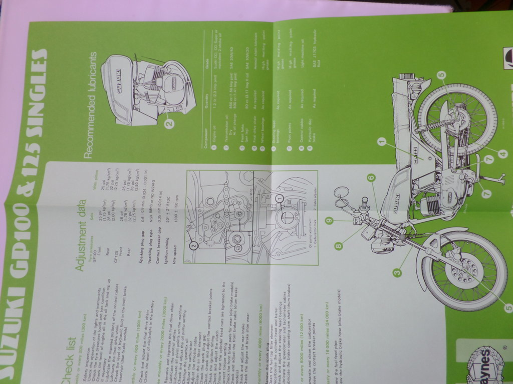 ... Haynes Suzuki GP100 GP125 Manual