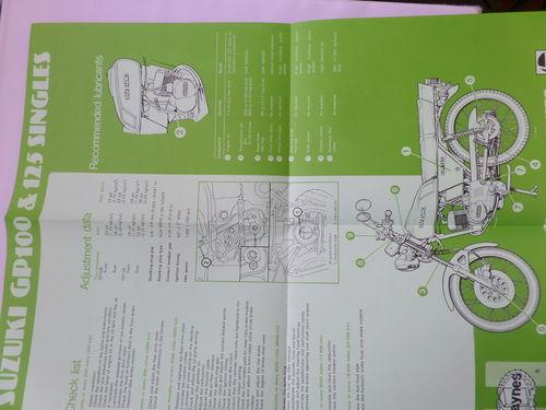 haynes suzuki gp100 gp125 1978 1982 workshop maintenance manual rh kojaycat co uk